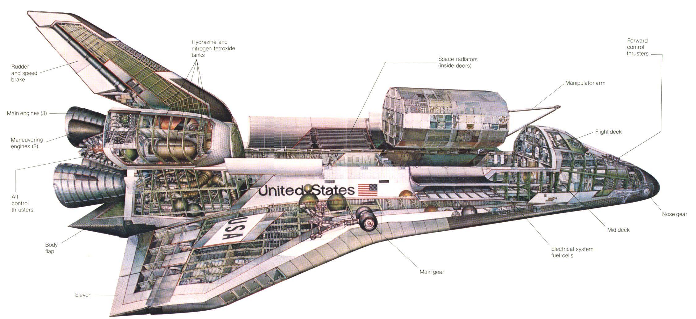 航天飞机精细设计图纸