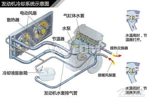 史上最全汽车原理图解:发动机构造超直观!(下)