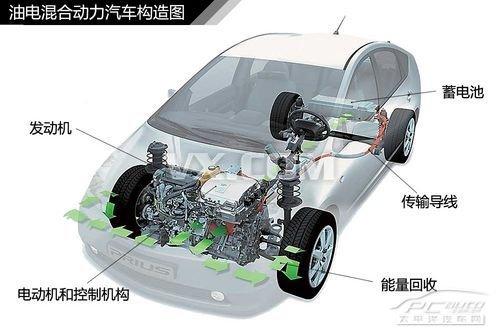 汽车 发动机图片图片