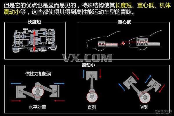 【干货】深度拆解分析丰田86发动机