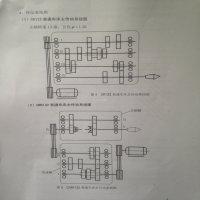 CM6132车床主传动设计(正转最低转速31.5r/min,正转最高转速1000r/min公比1.26)